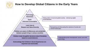 5-steps-to-global-citizenship-GCA